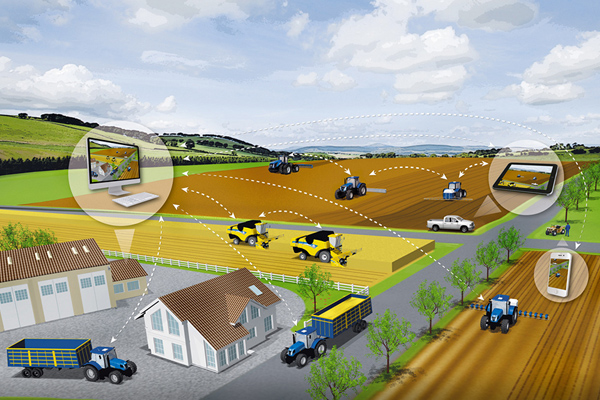 New Holland | Precision Land Management (PLM) | Data Management Software