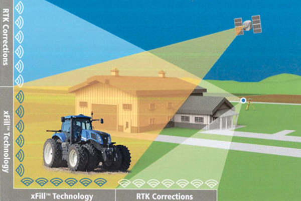 New Holland CENTERPOINT™ RTX